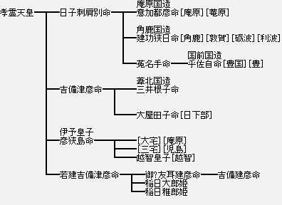 http://www.digistats.net/image/2008/10/kourei.jpg