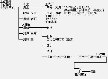 http://www.digistats.net/image/2008/10/oosuga.jpg