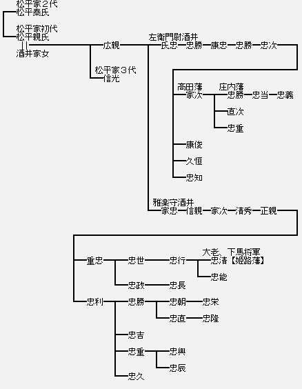 http://www.digistats.net/image/2008/10/sakai.jpg