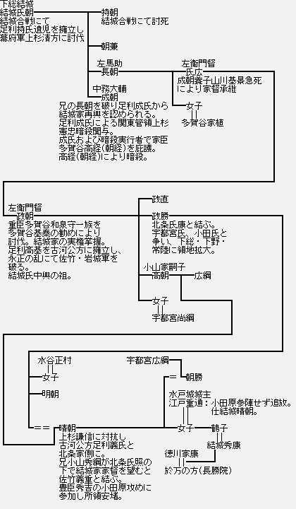 http://www.digistats.net/image/2008/10/yuuki.jpg