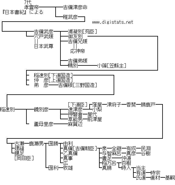 http://www.digistats.net/image/2008/12/kibi.jpg
