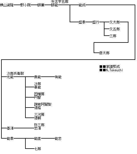 http://www.digistats.net/image/2008/12/yakoh.jpg