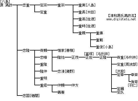 http://www.digistats.net/image/2009/01/8shima.jpg