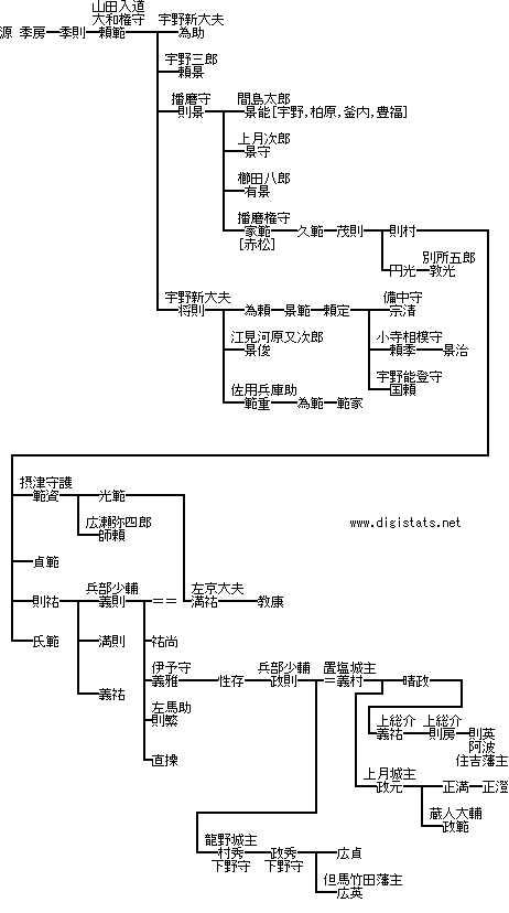 http://www.digistats.net/image/2009/01/akamatsu.jpg