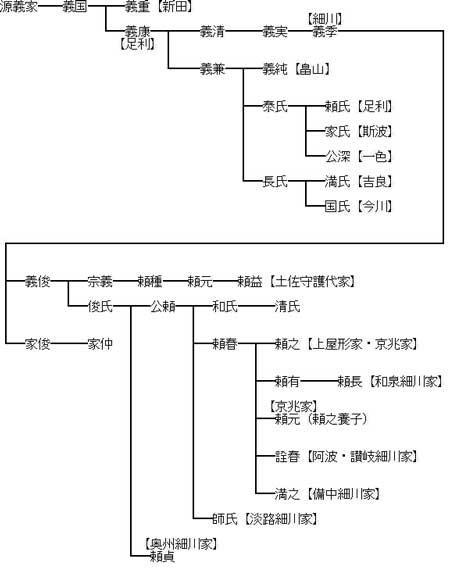 http://www.digistats.net/image/2010/08/hosokawa.jpg