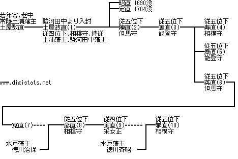 http://www.digistats.net/image/2012/10/tsuchiya.jpg