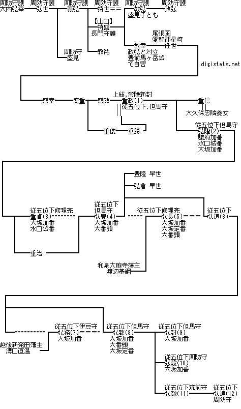 http://www.digistats.net/image/2012/10/ushiku.jpg