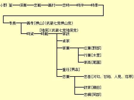 http://www.digistats.net/usakoji/image/01/inomata.jpg